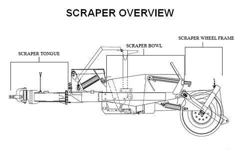 Scraper Overview.png