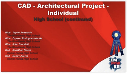 CAD Architectural Project - Individual.j