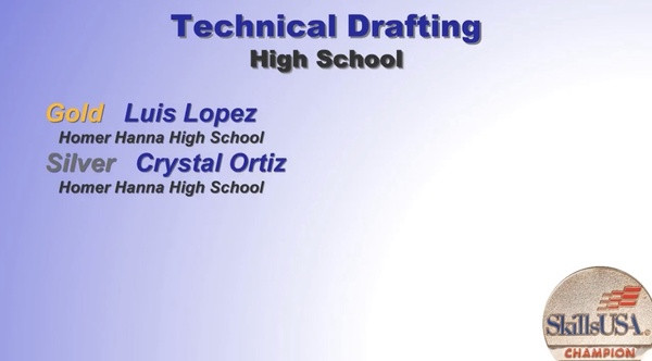 Technical Drafting 1st & 2nd