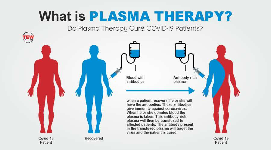 What-is-PLASMA-THERAPY.jpg