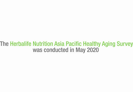Herbalfe Nutrition Healthy Aging Survey Video