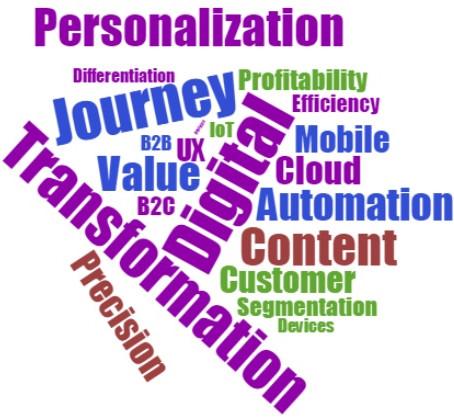 The Digital Transformation Blues