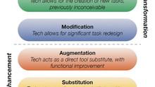 The SAMR Model