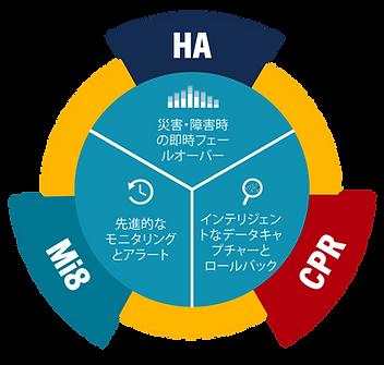 JP - HA Suite Wheel.png