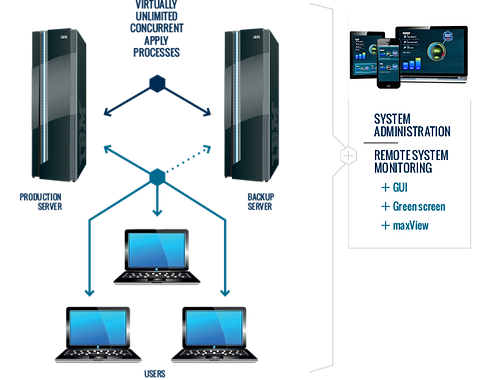 graphic-server-to-server-diagram_edited.