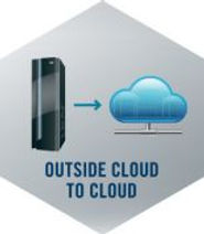 Outside-cloud-to-cloud-155x178.jpg
