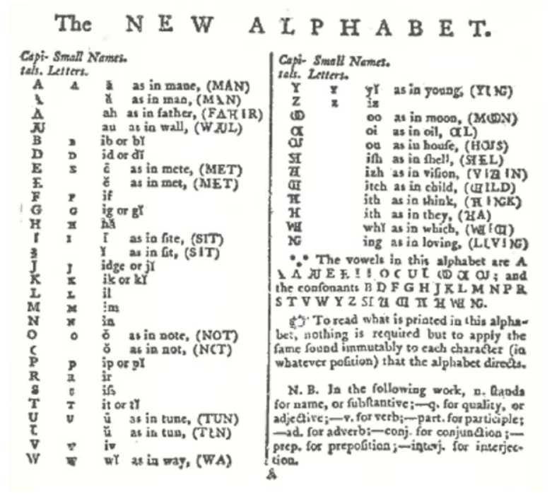 spence-thomas-new-alphabet-grand-diction