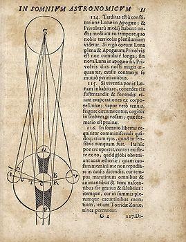 kepler-somnium astronomicus-1634.jpg