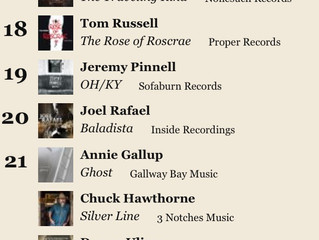 Jeremy Pinnell's OH/KY debuts at #19 on the EuroAmericana chart!