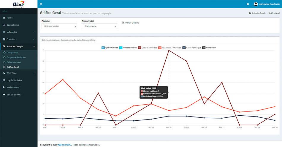 Gráfico_da_Campanhas_-_Sistema_Win7.jpg
