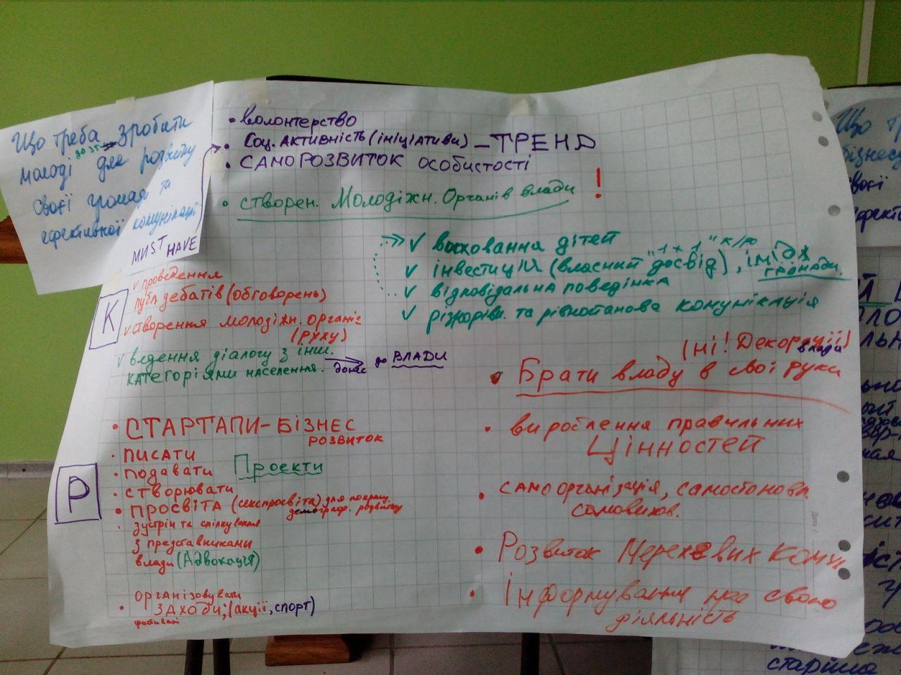 Літня школа_7