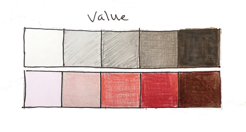 What is value for artists