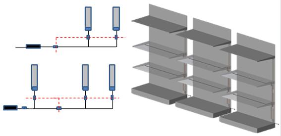 Magna-lite, LED Shelf Lighting, Shop Lighting, Store Lighting, Multiple Bays