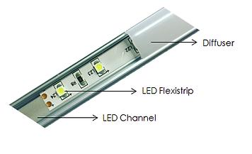 DMUK Lighting, LED Lightbars, Shelf Lighting, 3528 LEDs, LED Channel, LEd Flexistrip