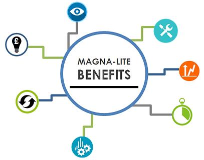 Magna-lite, LED Shelf Lighting, Shop Lighting, Store Lighting, Cabinet Lighting