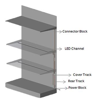 Magna-lite components, Magna-lite, LED Shelf Lighting, Shop Lighting, Store Lighting, Cabinet Lighting