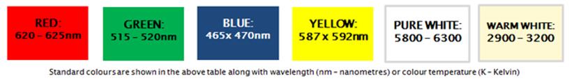 LED Flexistrip, LED Components, LED Strp Lighting, 3528 Flexistrip, LED Supplier, Trade suppliers of LED Components