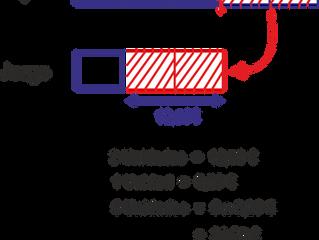 Resolución de Problemas: Multiplicación y División con decimales.