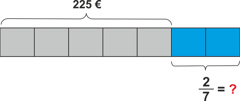 Matematicas Método Singapur - Modelado de barras