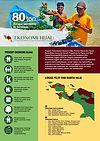 Factsheet_Ekonomi Hijau Papua cover.jpg