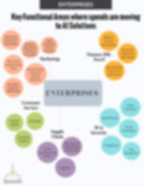Enterprises (1).jpg