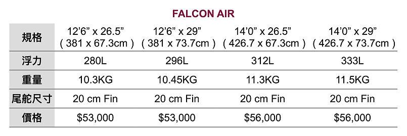 Faclon%20Air%20%E8%A6%8F%E6%A0%BC%E8%A1%