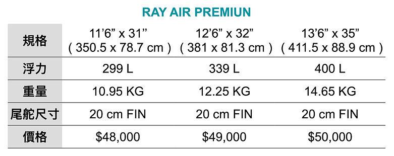 RAP規格表.jpg