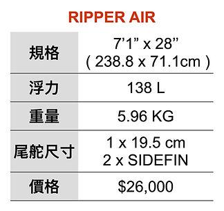 RipperA%20%E8%A6%8F%E6%A0%BC%E8%A1%A8_ed