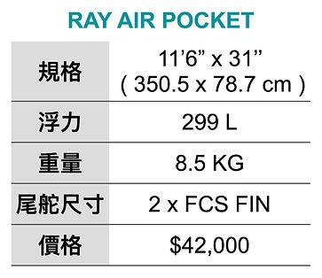RAPocket規格表.jpg