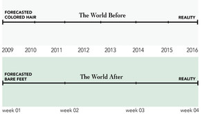 Trend Revolution