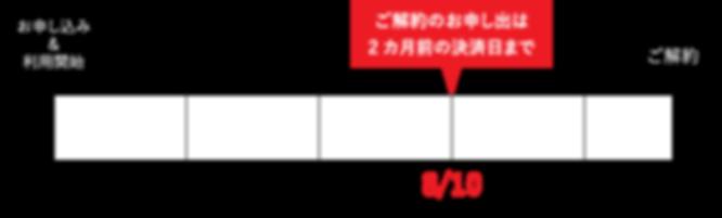 決済の図.png