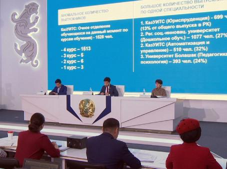 Более 60 вузов РК обучают потенциальных безработных - эксперты