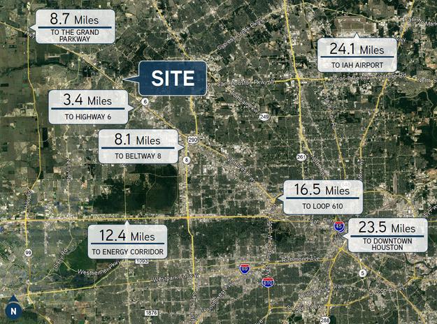 Site Distances