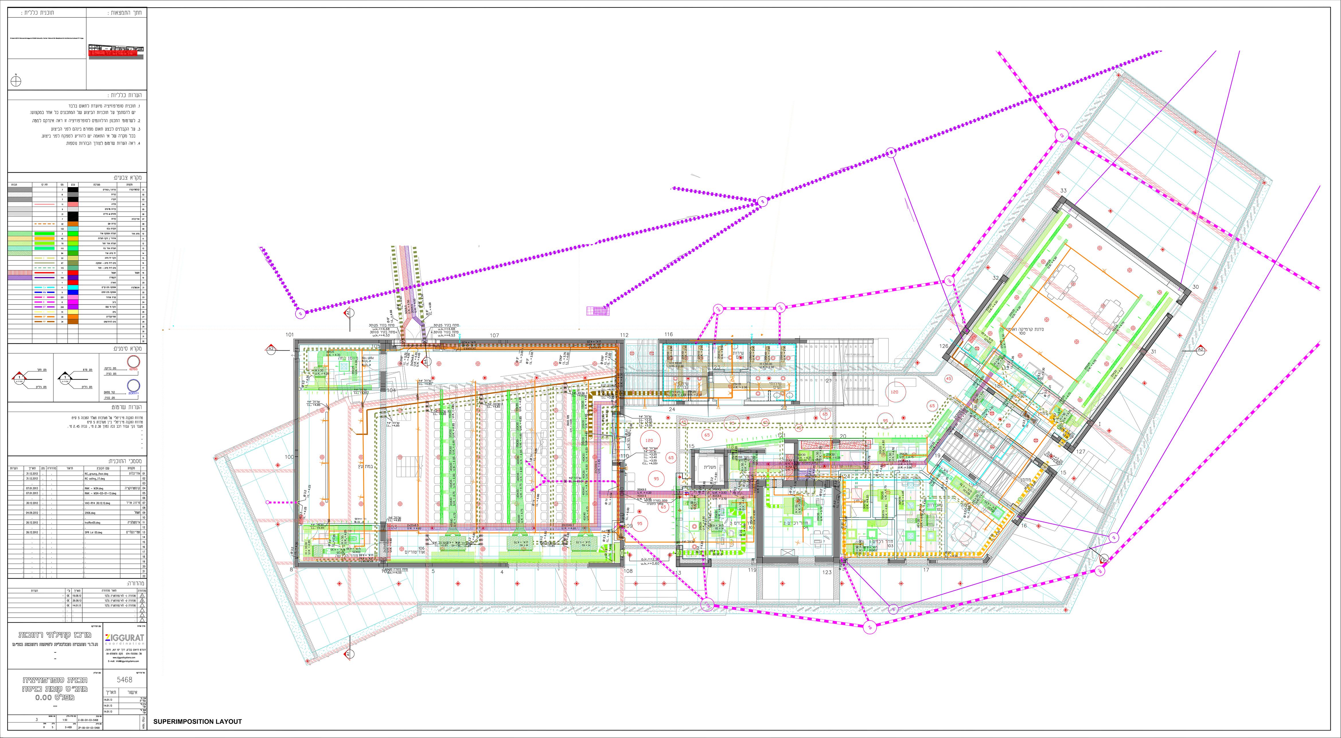 מרכז קהילתי רחובות תכנית סופרפוזיציה