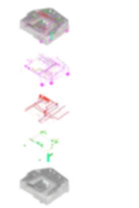 מודל תיאום מערכת סופרפוזיציה