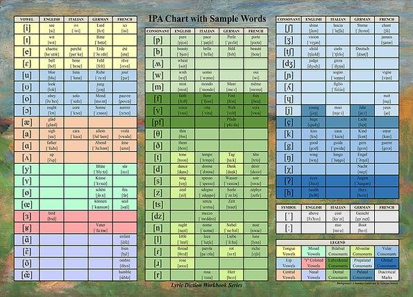 Jumbo IPA Chart Seurat WS.jpg