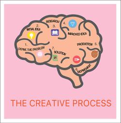 BellaRosenberg_CreativeProcess copy