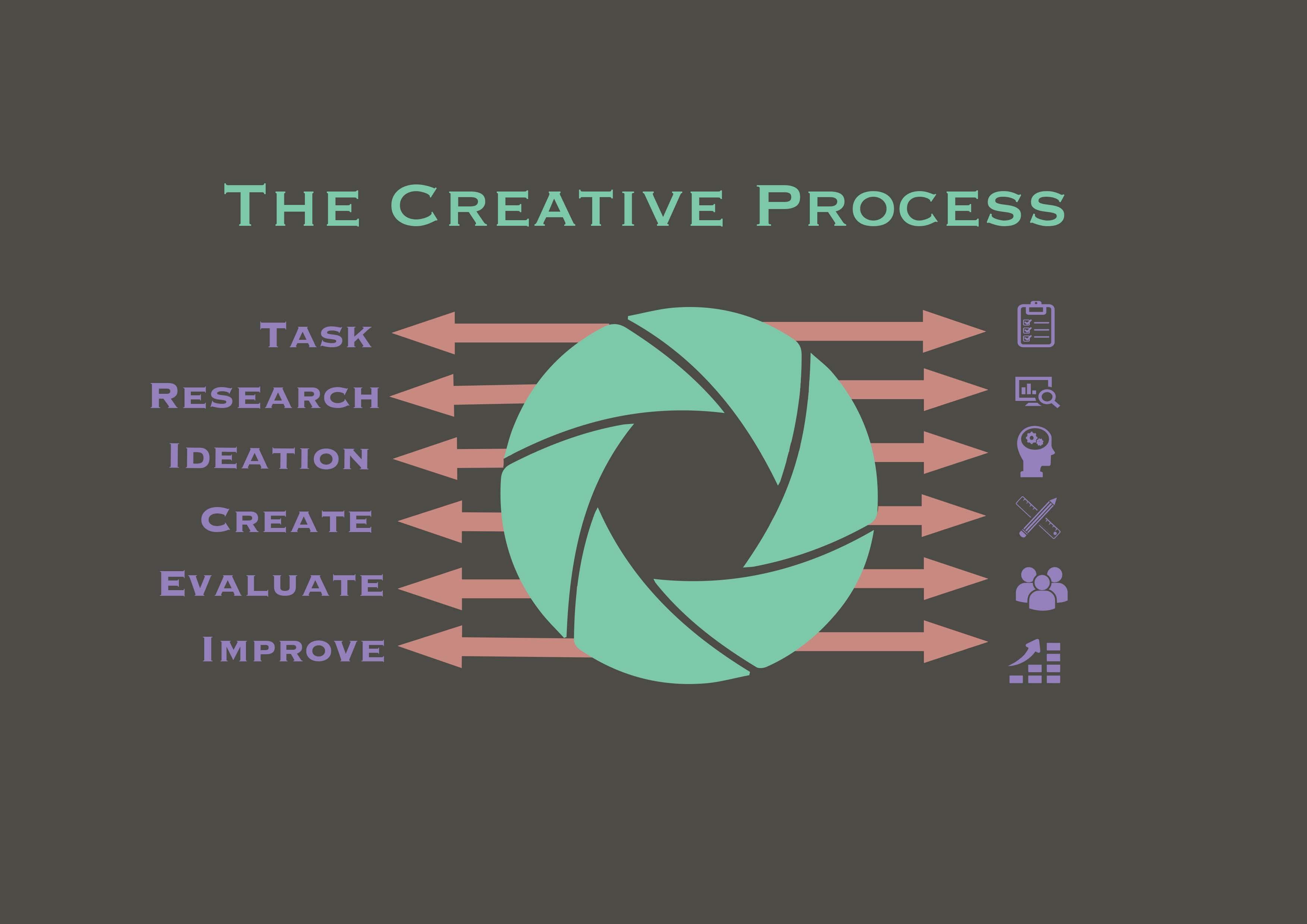 Mikki Dunkel_CreativeProcesss