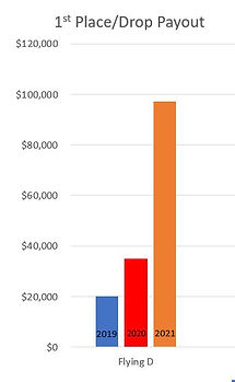 Payout Graph.JPG
