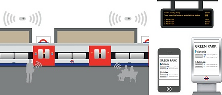 TfL_–_Technology_and_Data_2.png