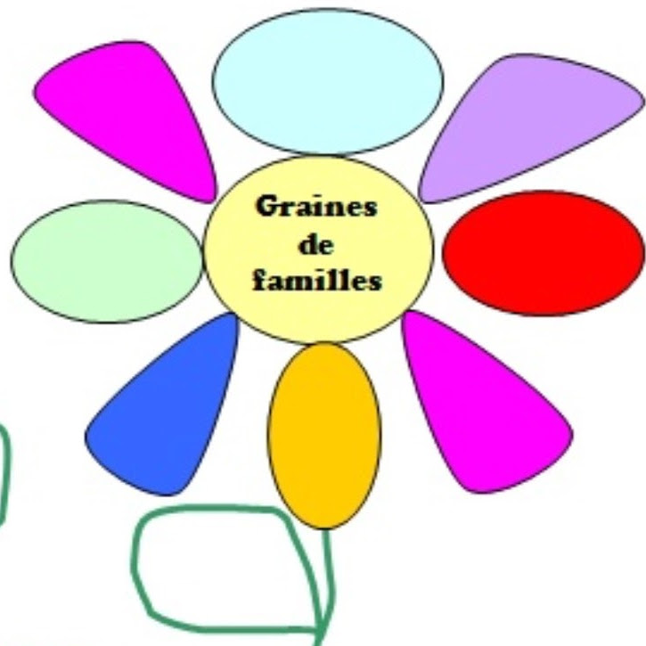 Graines de Familles