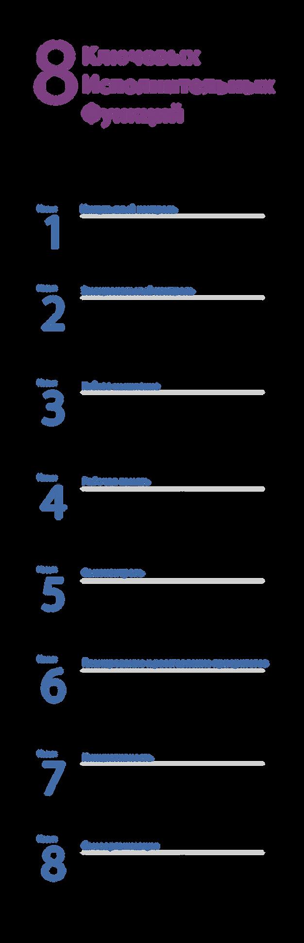 Ключевые исполнительные функции.jpg