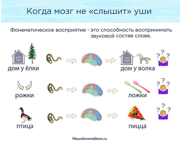 фонематическое восприятие примеры.jpg