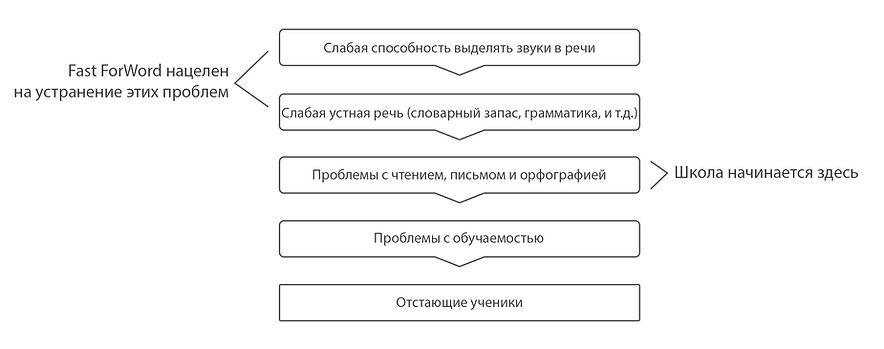 коррекция дислексии.jpg