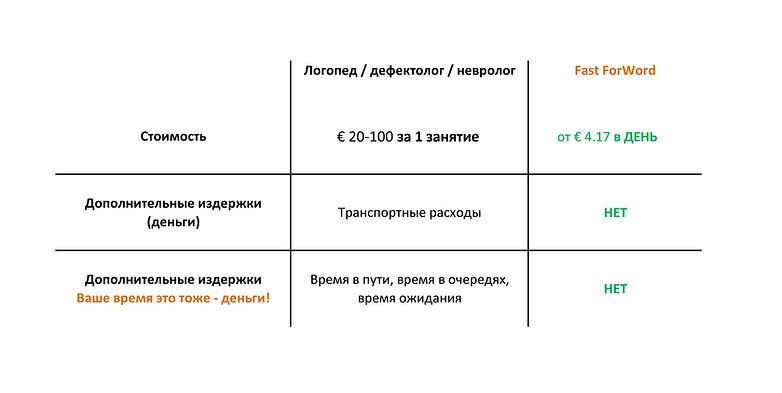 сравнение-цен-ЕВРО.jpg