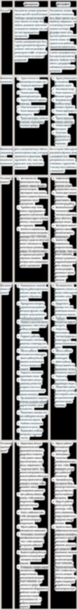 В чем разница между диспраксией и дисграфией.jpg