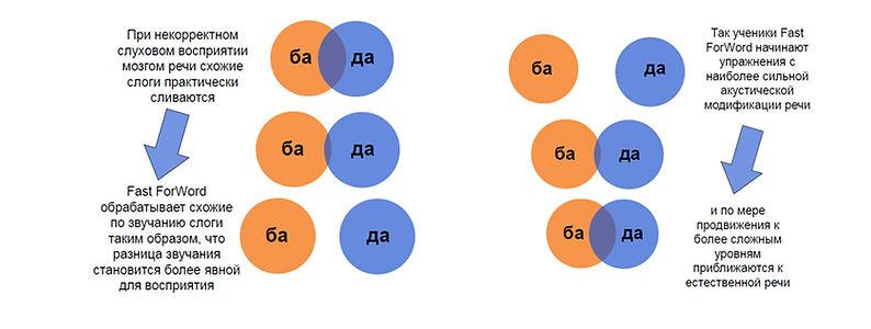 нарушение фонематичекого восприятия.jpg