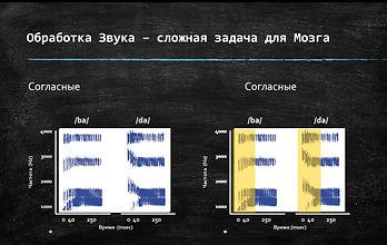 НСВ, ФФН, НСО, дислексия, расстройства обучения, Звучание согласных, обработка звуков сложная задача для мозга, декодирование