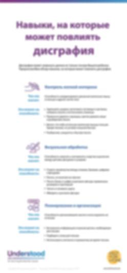 дислексия, дисграфия, Fast Word, Fast For Word, фаст фор ворд, дисграфия, задержка в развитии, проблемы с письмом, проблемы с учебой, обучение чтению, коррекция дислексии, НСВ, нарушение слухового восприятия, коррекция дислексии, коррекция ФФН