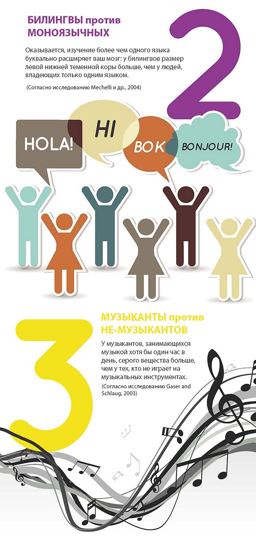 Мозг при дислексии инфографика 5-1.png